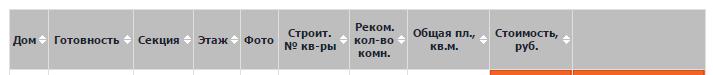 Юзабилити модуля сортировки