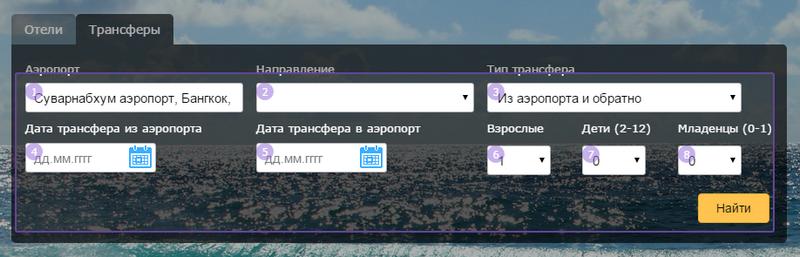 Анализ конверсии формы в Яндекс.Метрике