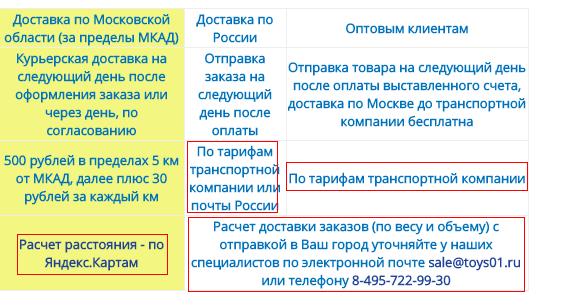 Юзабилити модуля расчета доставки