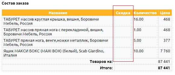 Юзабилити таблицы состава заказа