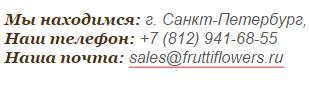 Оформление адреса email