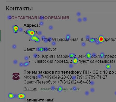 Анализ данных карты кликов