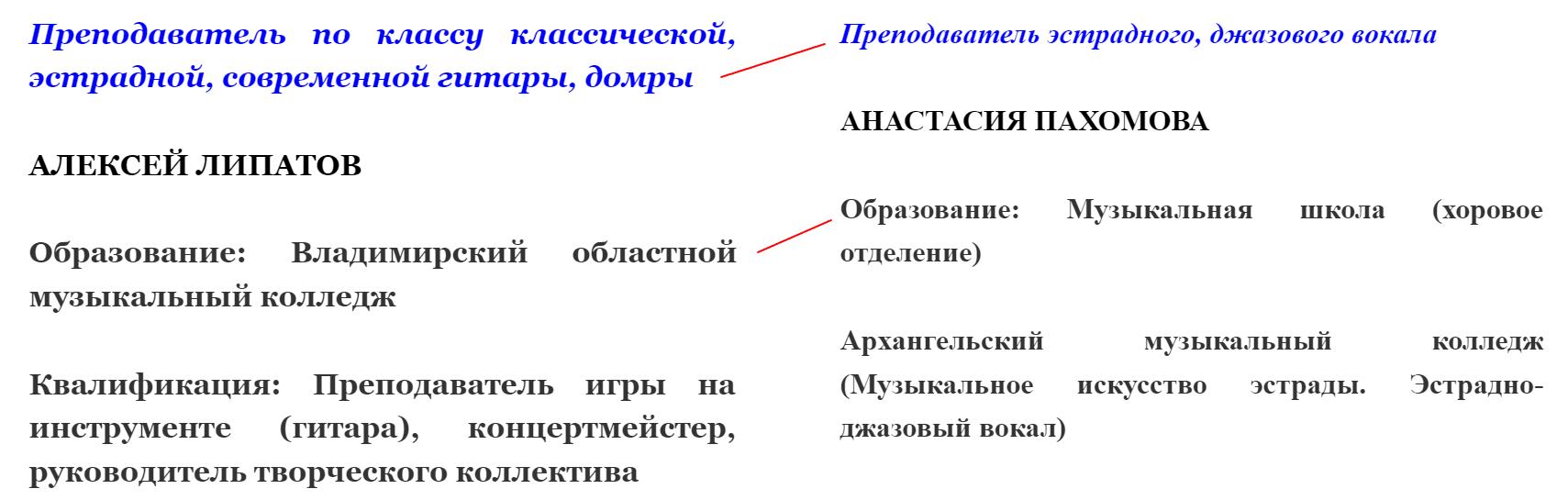 Разные стили оформления текстов
