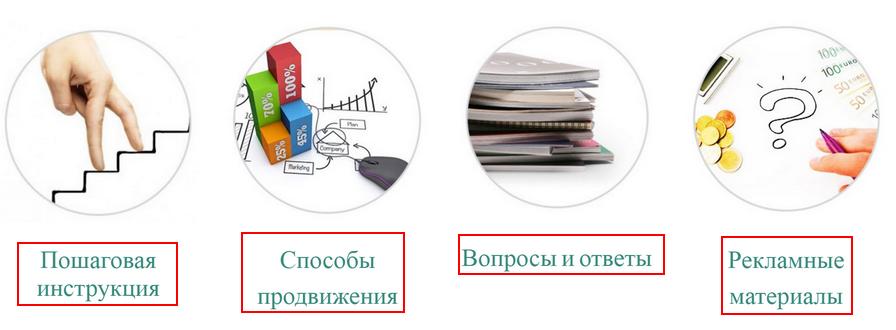 Ссылки на одну и ту же страницу сайта
