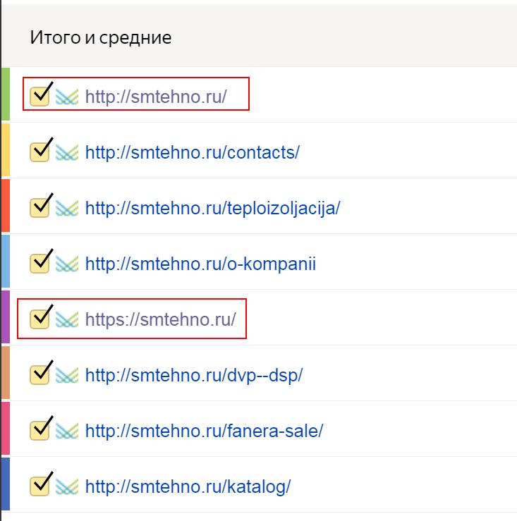 Страницы с http и https протоколом