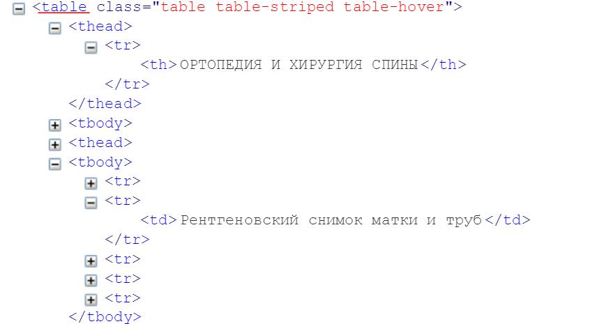 Ошибки в верстке сайта