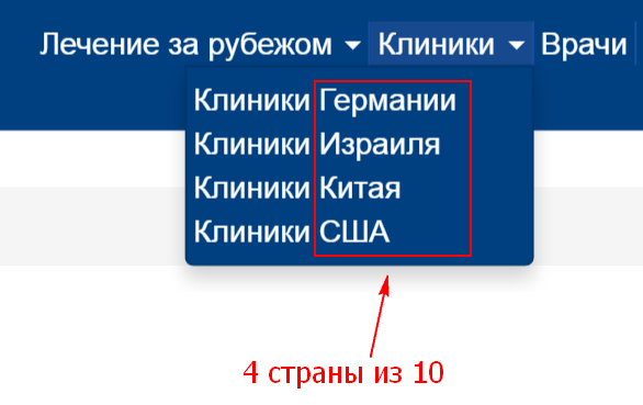 Юзабилити списка стран