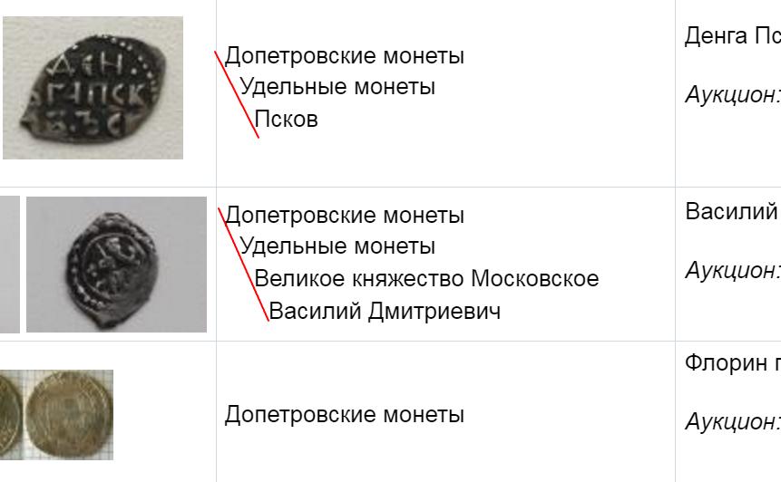Ошибки в макетах формы
