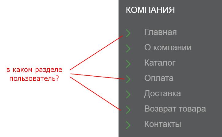 Выделение текущего раздела сайта