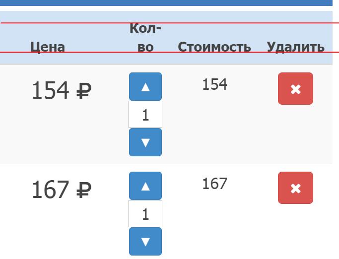 Ошибки в дизайне таблицы