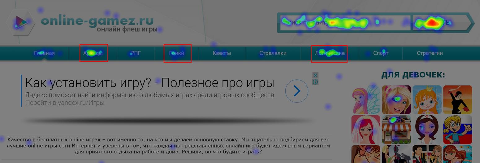 Анализ карты кликов