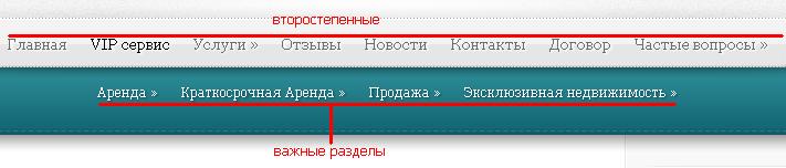 Порядок размещения ссылок в главном меню сайта