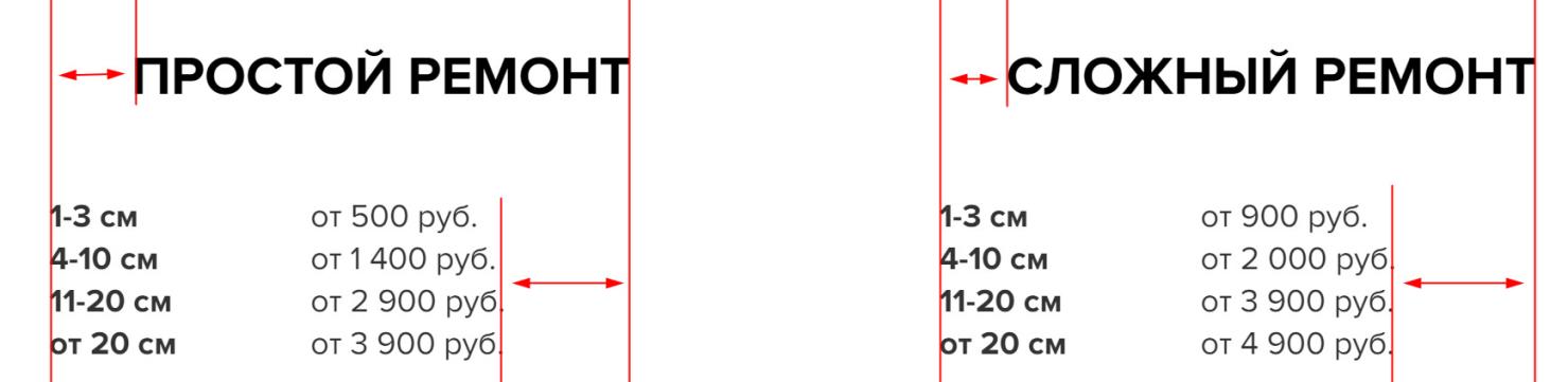 Ошибки в расположении элементов страницы