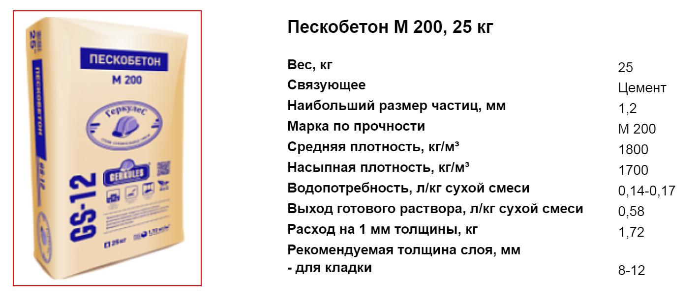 Юзабилити каталога строительных материалов