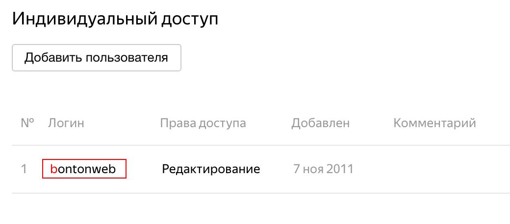Подтверждение добавления пользователя