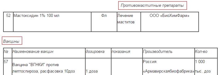 Ошибки в оформлении названий категорий